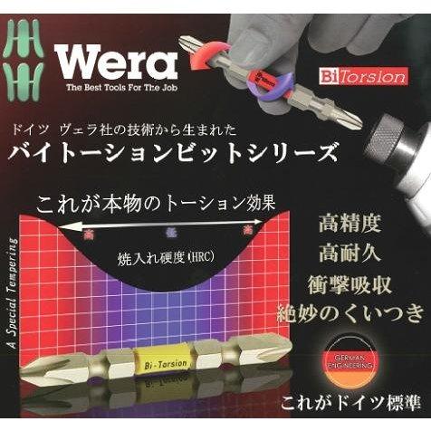世界のブランド WERA バイトーションビットをプレゼント